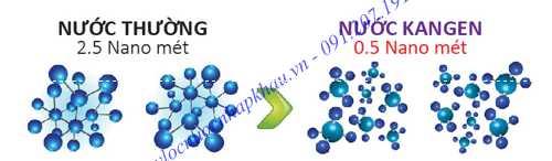 Nguồn gốc của máy lọc nước ion kiềm